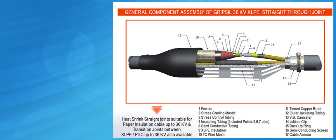 cable joining between xlpe and paper Cable termination practices simplified you press the cable between two edges of a metal clip, which displaces the insulation and exposes the copper conductor.